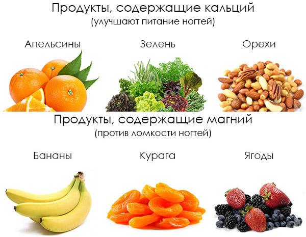 Полезные продукты для ногтей